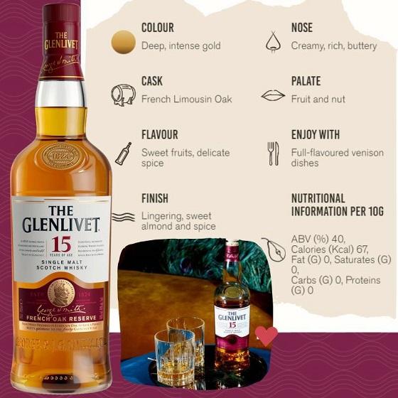 Rượu Glenlivet 15 năm tuổi - rất đáng để thưởng thức